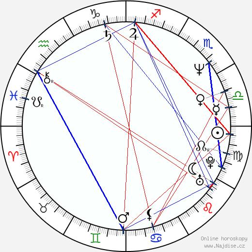 Elena Valenciano Martínez-Orozco wikipedie wiki 2018, 2019 horoskop