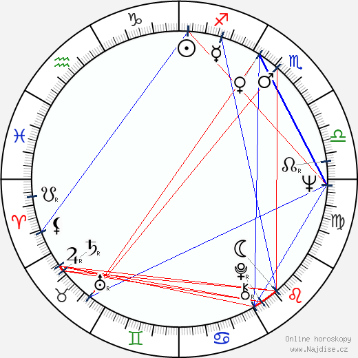 Eli Cohen wikipedie wiki 2019, 2020 horoskop