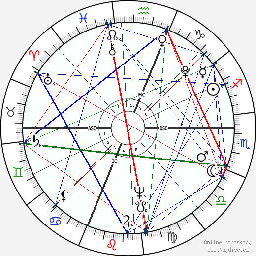 Eli Whitney wikipedie wiki 2019, 2020 horoskop