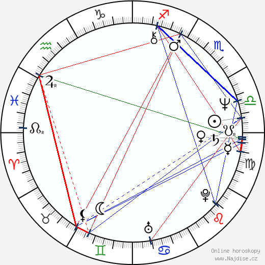 Elia Cmiral wikipedie wiki 2020, 2021 horoskop