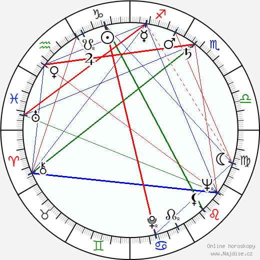 Elis Ask wikipedie wiki 2018, 2019 horoskop