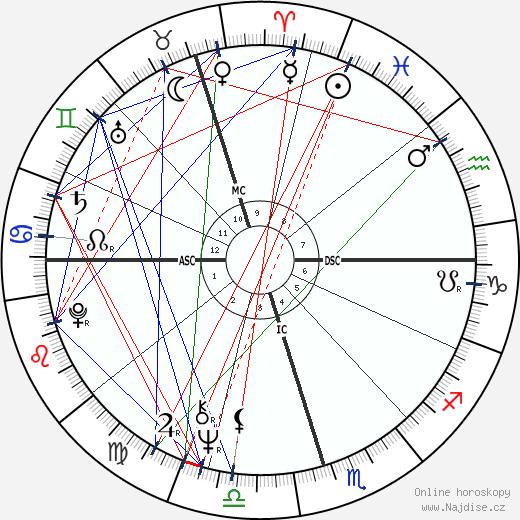Elis Regina wikipedie wiki 2018, 2019 horoskop
