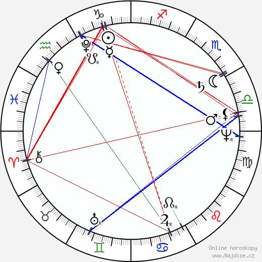 Élisa Bonaparte wikipedie wiki 2020, 2021 horoskop