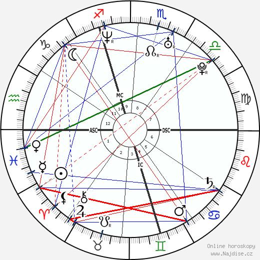 Elisa Tovati wikipedie wiki 2019, 2020 horoskop