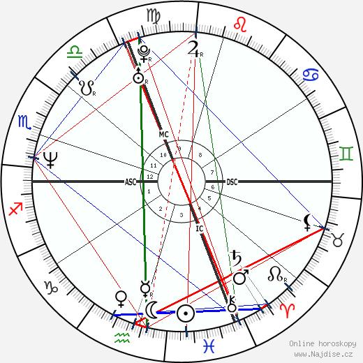 Elisa Uga wikipedie wiki 2018, 2019 horoskop