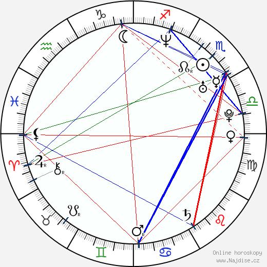 Elisabeth Nord wikipedie wiki 2018, 2019 horoskop