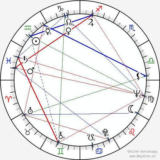 Elisabeth Orth wikipedie wiki 2019, 2020 horoskop