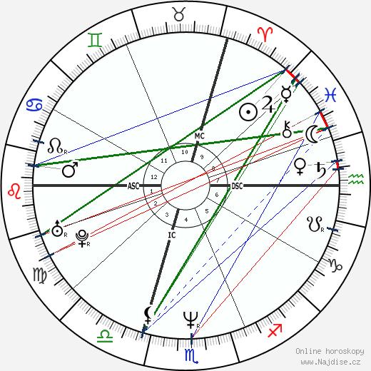 Elisabeth Quin wikipedie wiki 2018, 2019 horoskop