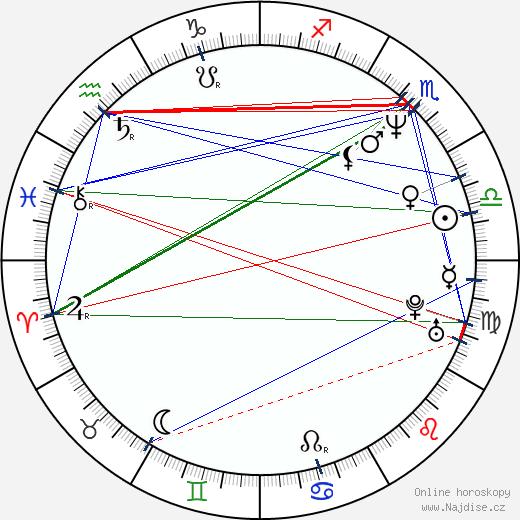 Elisabeth Shue wikipedie wiki 2019, 2020 horoskop
