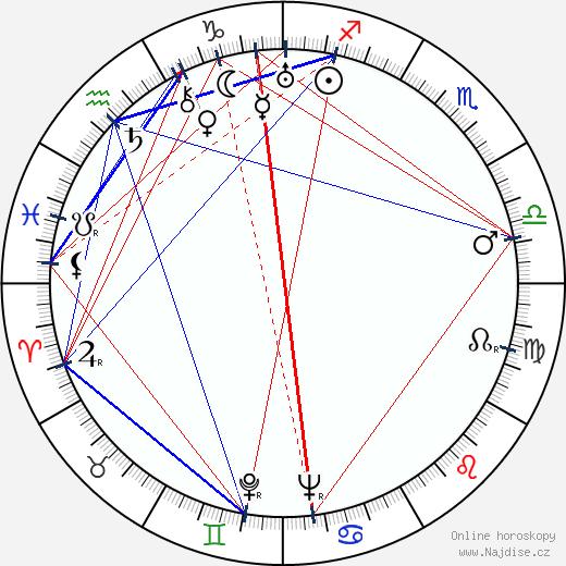 Elisie Randolph wikipedie wiki 2019, 2020 horoskop