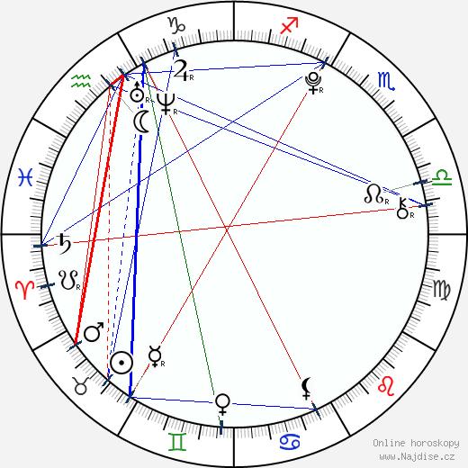 Eliška Čarnegová wikipedie wiki 2017, 2018 horoskop
