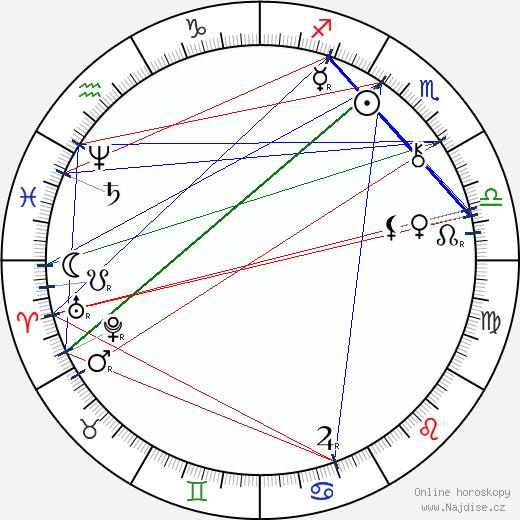 Eliška Krásnohorská wikipedie wiki 2018, 2019 horoskop