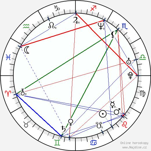 Elizabeth Berkley wikipedie wiki 2018, 2019 horoskop