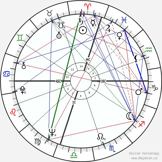 Elizabeth Clare Prophet wikipedie wiki 2018, 2019 horoskop
