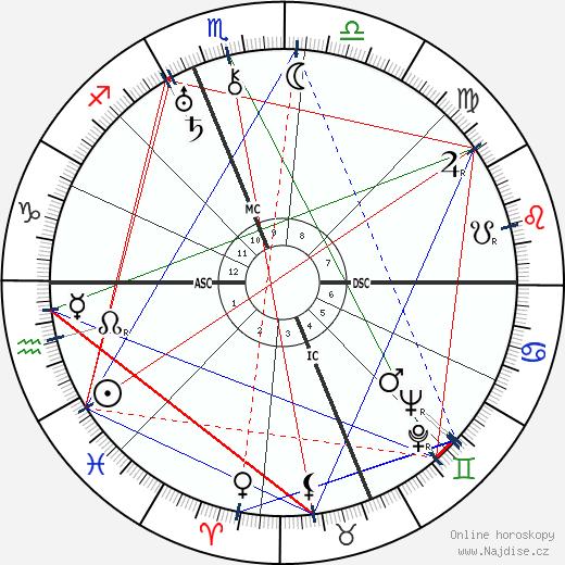Elizabeth Harrison Walker wikipedie wiki 2018, 2019 horoskop