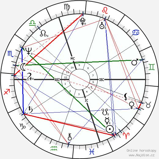 Elizabeth Kissinger wikipedie wiki 2018, 2019 horoskop