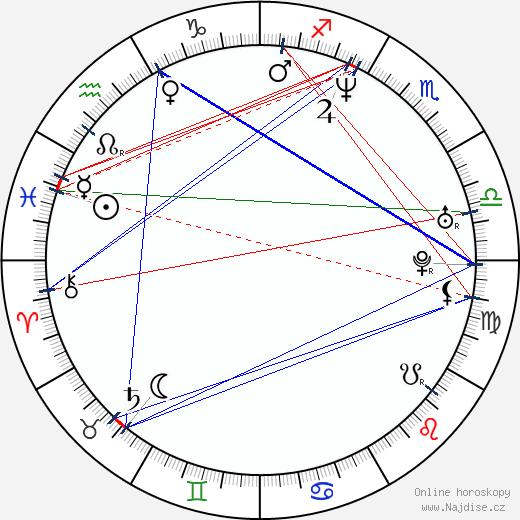 Elizabeth Lackey wikipedie wiki 2019, 2020 horoskop