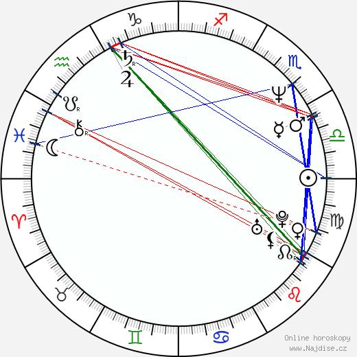Elizabeth Peña wikipedie wiki 2020, 2021 horoskop