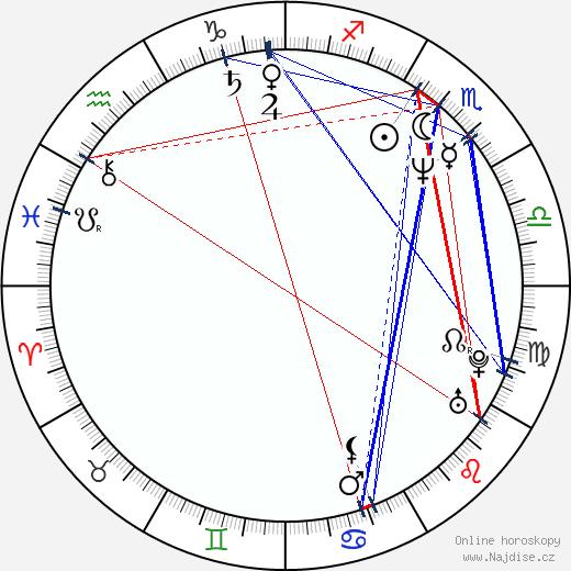 Elizabeth Perkins wikipedie wiki 2019, 2020 horoskop