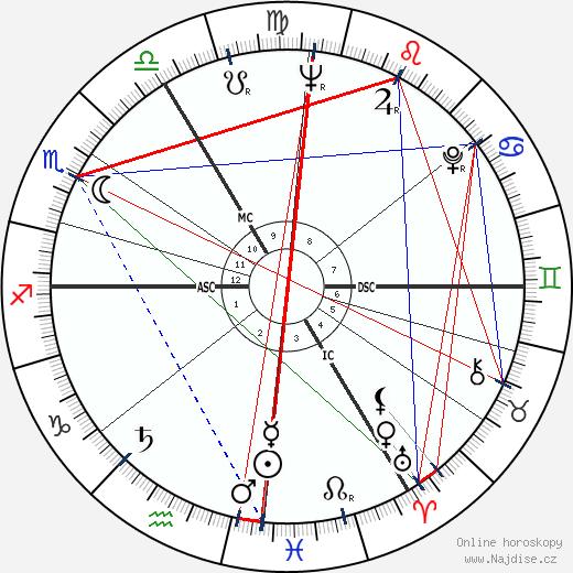 Elizabeth Taylor wikipedie wiki 2019, 2020 horoskop