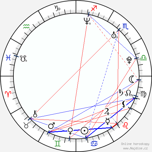 Elizabeth Thai wikipedie wiki 2020, 2021 horoskop