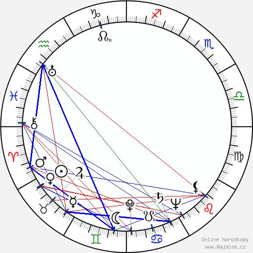 Ella Fitzgerald wikipedie wiki 2019, 2020 horoskop