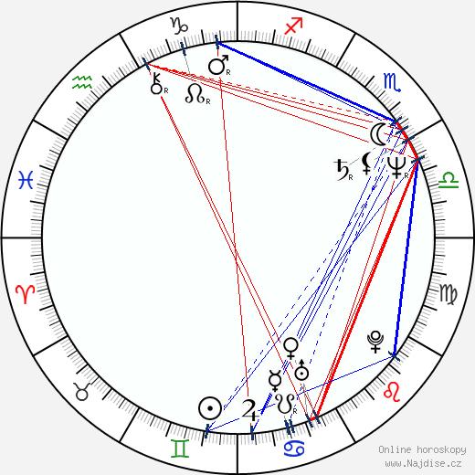 Ella Joyce wikipedie wiki 2018, 2019 horoskop