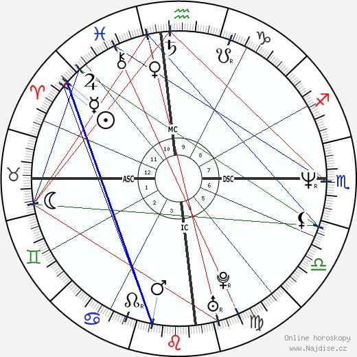 Elle Macpherson wikipedie wiki 2020, 2021 horoskop