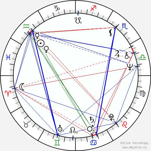 Ellen Jilemnická wikipedie wiki 2020, 2021 horoskop