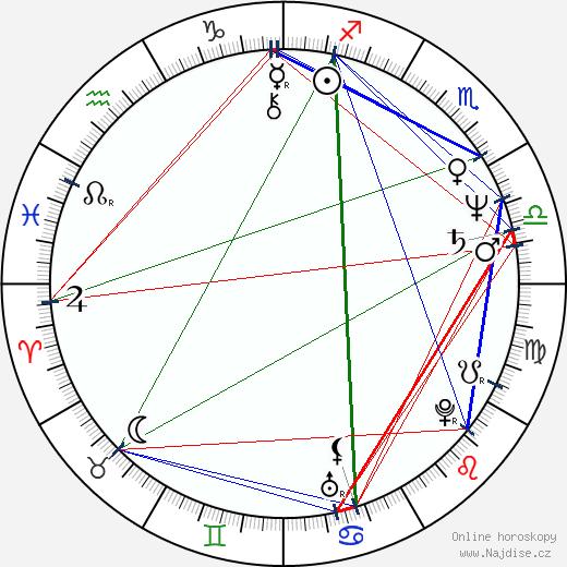 Ellen Nicolaysen wikipedie wiki 2018, 2019 horoskop