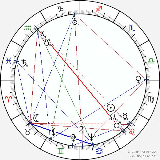 Ellen Schwanneke wikipedie wiki 2018, 2019 horoskop
