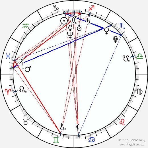 Ellie Goulding wikipedie wiki 2017, 2018 horoskop