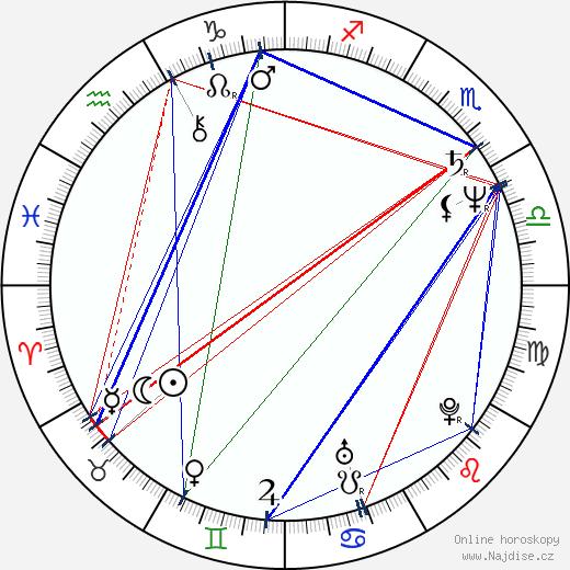 Elliot Goldenthal wikipedie wiki 2018, 2019 horoskop