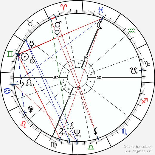 Elliot Jay Tanzer wikipedie wiki 2019, 2020 horoskop