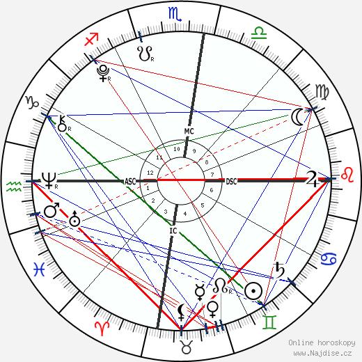 Elliott Wilde wikipedie wiki 2019, 2020 horoskop