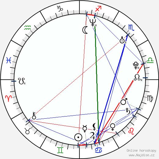 Elliott Yamin wikipedie wiki 2018, 2019 horoskop