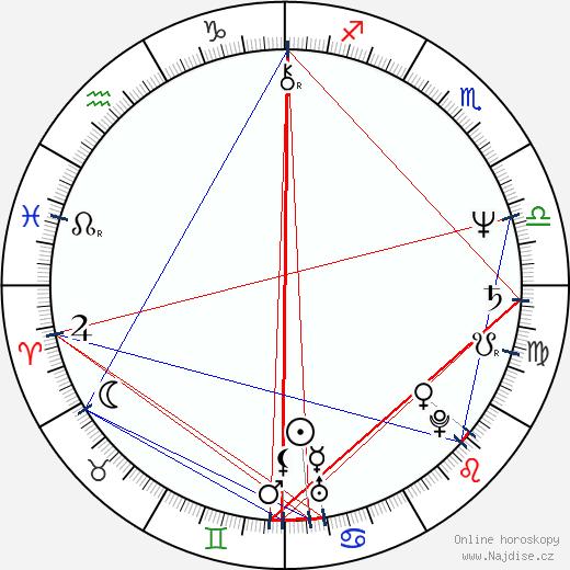 Ellis Williams wikipedie wiki 2018, 2019 horoskop