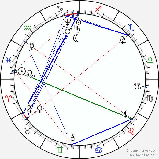 Elly Jackson wikipedie wiki 2017, 2018 horoskop