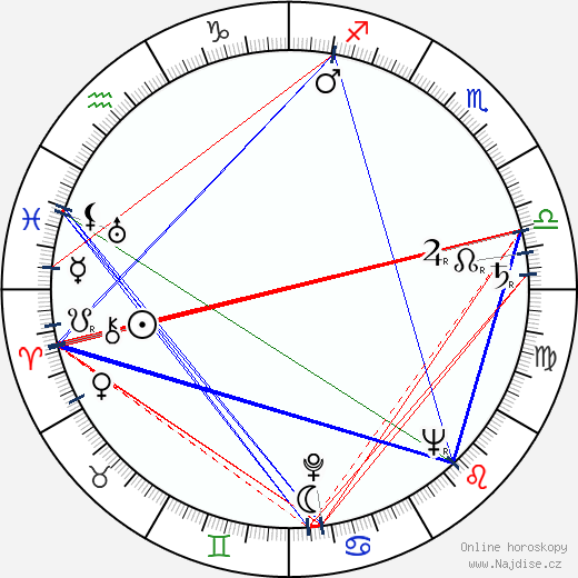 Elmer Bernstein wikipedie wiki 2019, 2020 horoskop