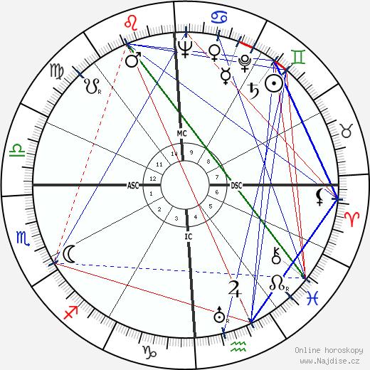 Elmer Boyd Staats wikipedie wiki 2018, 2019 horoskop