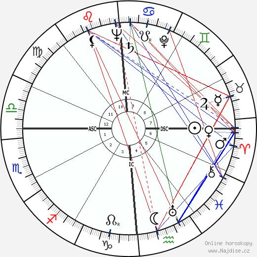 Elmer Gedeon wikipedie wiki 2017, 2018 horoskop
