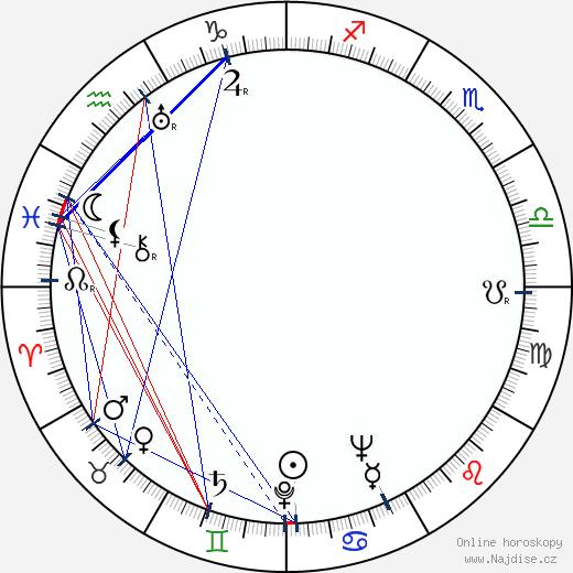 Else Mattila wikipedie wiki 2019, 2020 horoskop