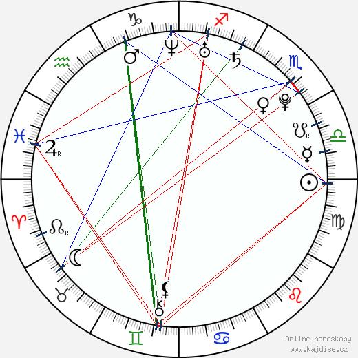 Elton Lira wikipedie wiki 2018, 2019 horoskop