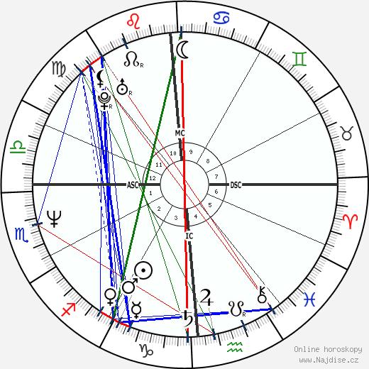 Elvis Aaron Presley Jr. wikipedie wiki 2019, 2020 horoskop