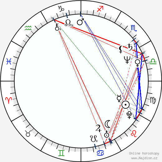Elvis Costello wikipedie wiki 2020, 2021 horoskop