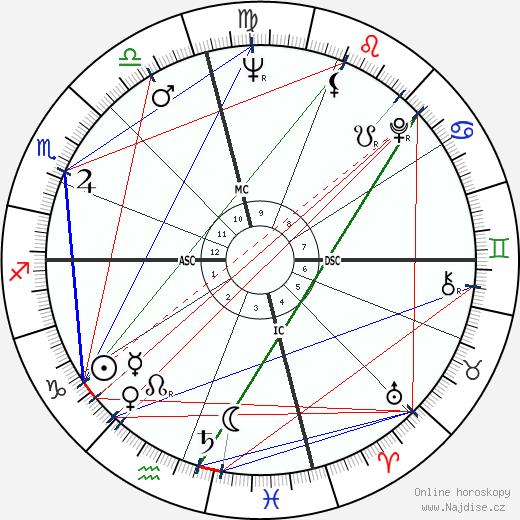 Elvis Presley wikipedie wiki 2019, 2020 horoskop