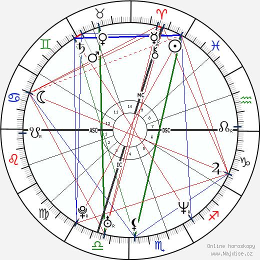 Elvis Stojko wikipedie wiki 2018, 2019 horoskop