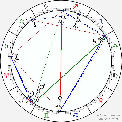 Elyes Gabel wikipedie wiki 2017, 2018 horoskop