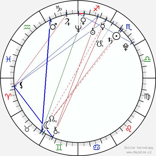 Elysia Rotaru wikipedie wiki 2020, 2021 horoskop