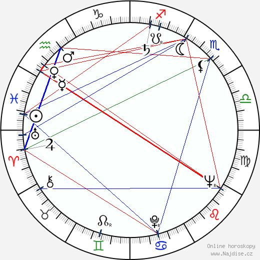 Emerson Kampen wikipedie wiki 2018, 2019 horoskop